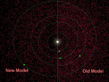 NEOWISE observations