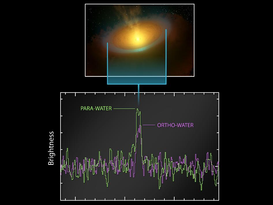 Graph of data from Herschel shows how the cool water vapor was detected