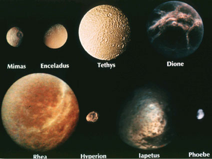 Moons of Saturn: Mimas, Enceladus, Tethys, Dione, Rhea, Hyperion, Iapetus and Phoebe
