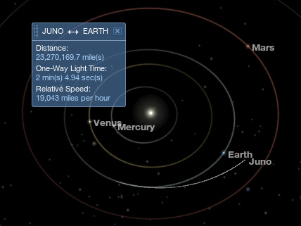 Juno's position on Sept. 25, 2011