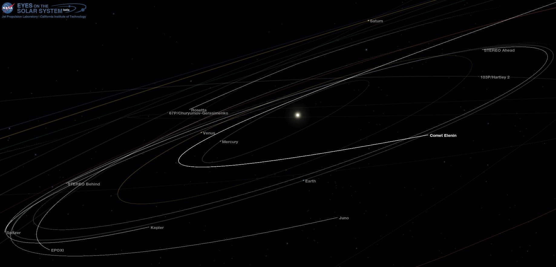 NASA - NASA Says Comet Elenin Gone and Should Be Forgotten
