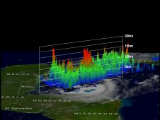 In this TRMM 3-D image the areas shown in red are the tops of deep convective towers.
