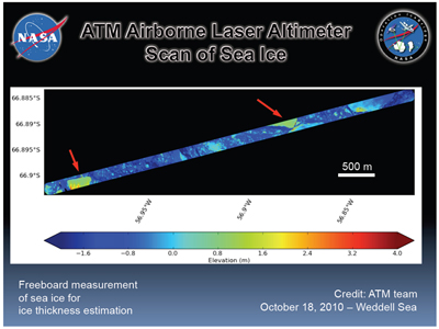 A view of ATM data from the same flight — see how the scarred surface of the sea ice visible in the photo reveals itself as surface elevation data in the ATM scan.