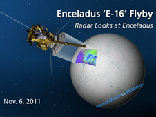 Artist's concept of Enceladus flyby for Nov. 6, 2011. Radar looks at Enceladus