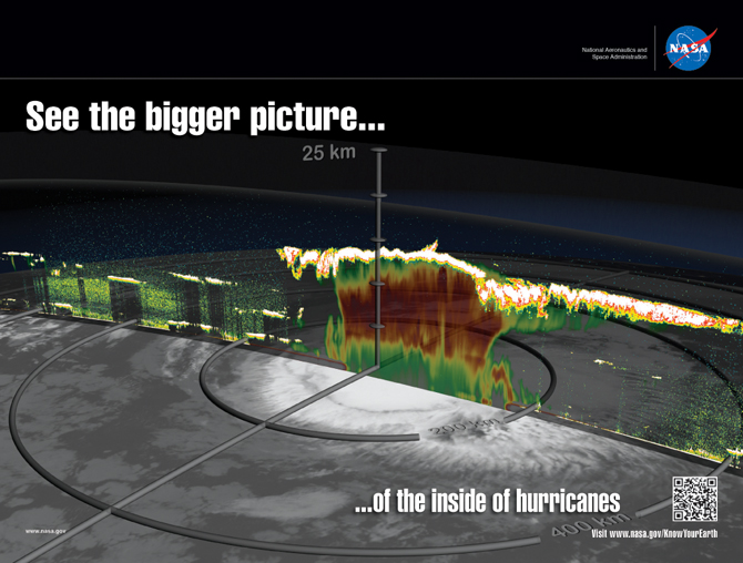 Know Your Earth hurricanes thumbnail