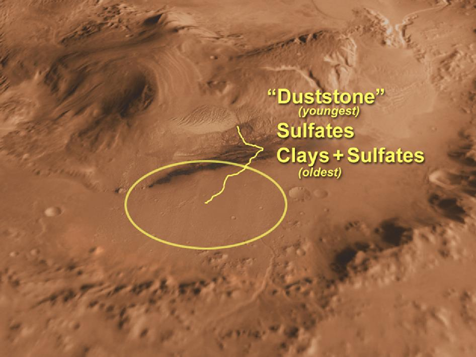 Oblique view of Gale Crater
