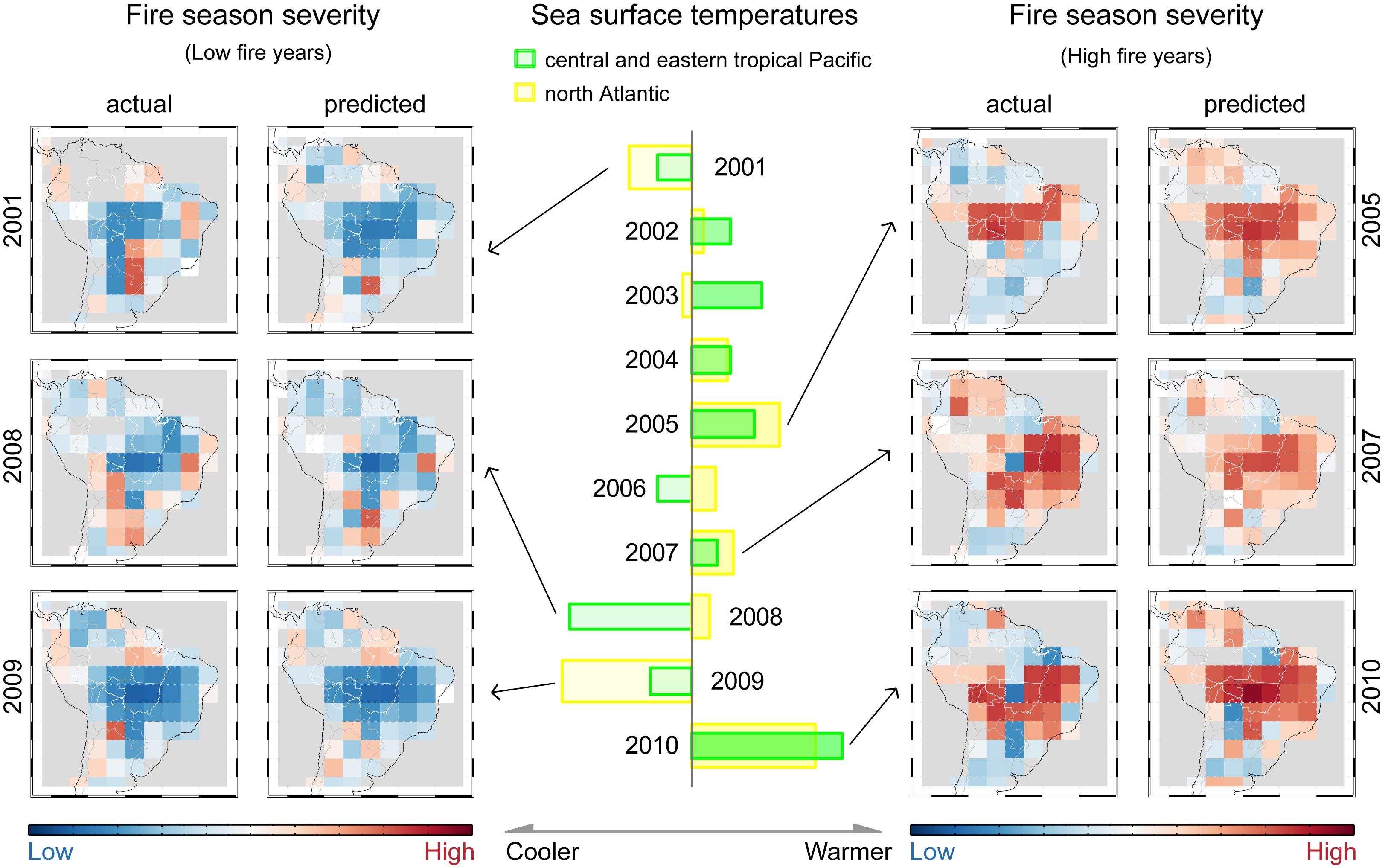 Nasa ocean temperatures can predict amazon fire season severity graph of sea surface temp to amazon fire data pooptronica Images
