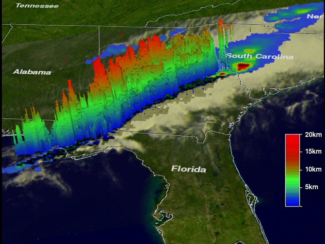 TRMM's Precipitation Radar (PR) data was used to show the line of severe thunderstorms in 3-D.