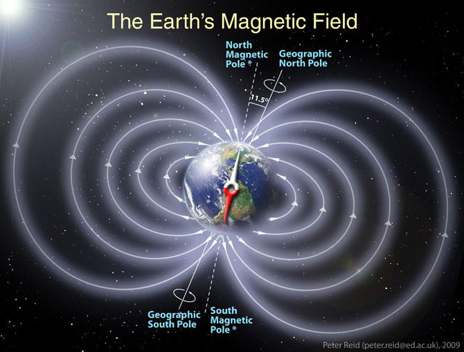 Magnetic field lines generated by the Earth's internal magnetic field.
