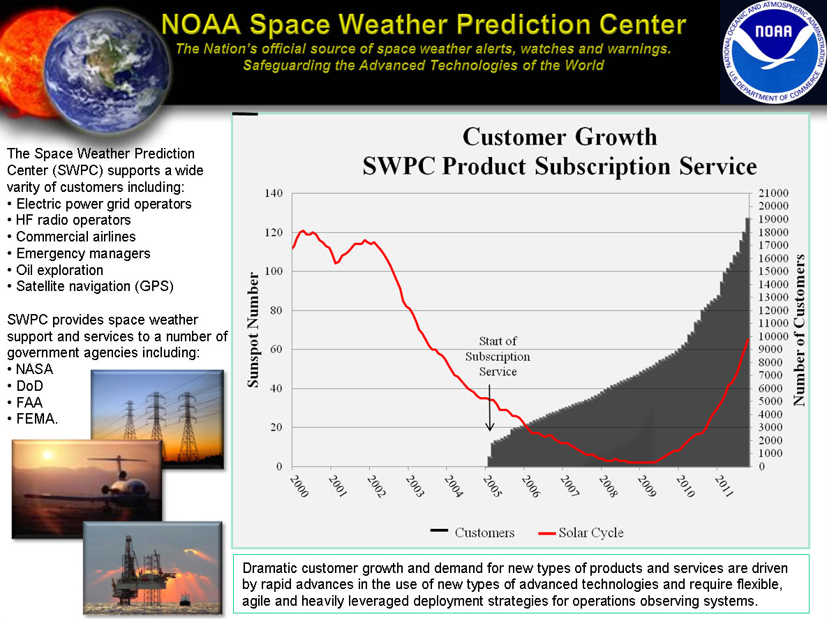 NASA - Getting Ready for Solar Max: Separating Fact from ...