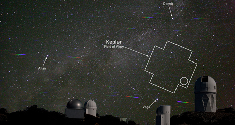 The Kepler field as seen in the sky over Kitt Peak National Observatory.