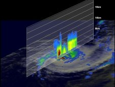 This TRMM 3-D image revealed powerful towering thunderstorms near the Alenga's center.