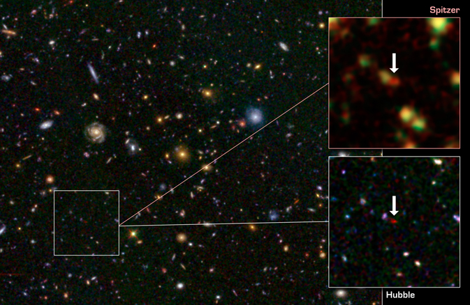 Distant galaxies called GN-108036