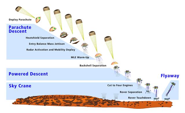mars rover timeline - photo #22