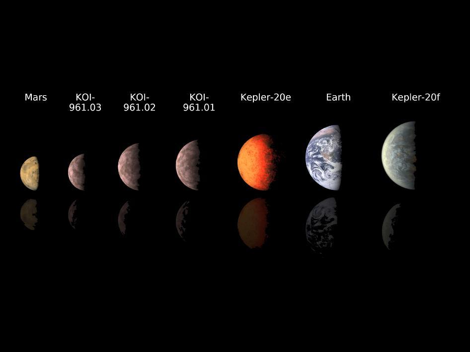 el planeta mas pequeno: