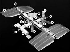Build the Station Simulation - Educator Guide | NASA