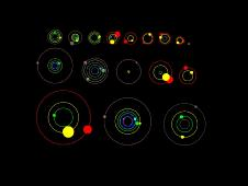 The image shows an overhead view of orbital positions of the planets in systems with multiple transiting planets discovered by NASA's Kepler mission.