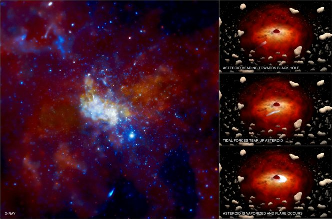 Supermassive black hole Sagittarius A
