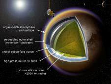 Artist's concept shows a possible model of Titan's internal structure