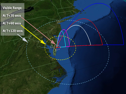 IMAGE(http://www.nasa.gov/images/content/627504main2_ATREX_TrajectoryView-428.jpg)