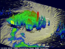 TRMM revealed powerful storm towers around KOJI's center were reaching heights of almost 15km (~9.3 miles).