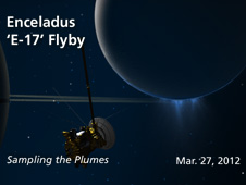 Enceladus E-17 Flyby March 27, 2012. Sampling the Plumes
