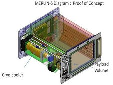 The image above shows a transparent diagram of a MERLIN. The Polars will be similar in design, but with increased volume capacity. (NASA)