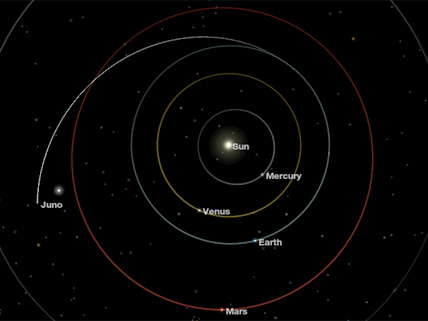 Juno's position on April 4, 2012