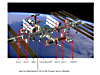 International Space Station illustration with external workstations circled and labeled