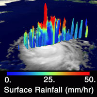 3-D image showing the towering clouds inside of Hurricane Bonnie
