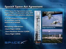SpaceX Space Act Agreement