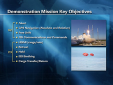 Demonstration Mission Key Objectives