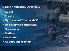 SpaceX Mission Overview