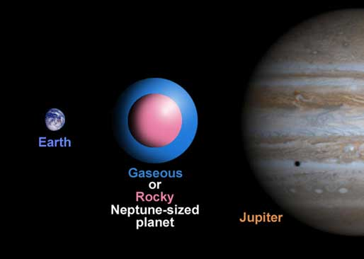 size comparison of extrasolar planets to Earth