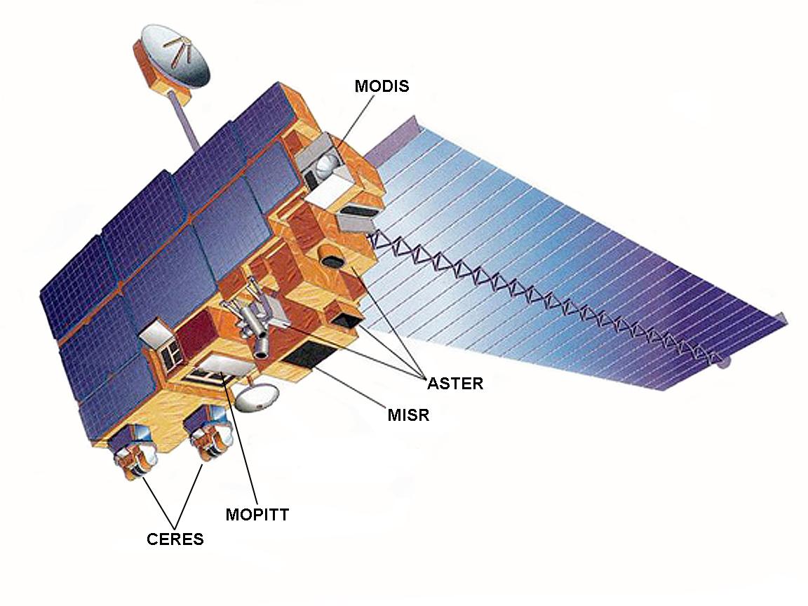 Terra Spacecraft | NASA Terra And Aqua Satellite