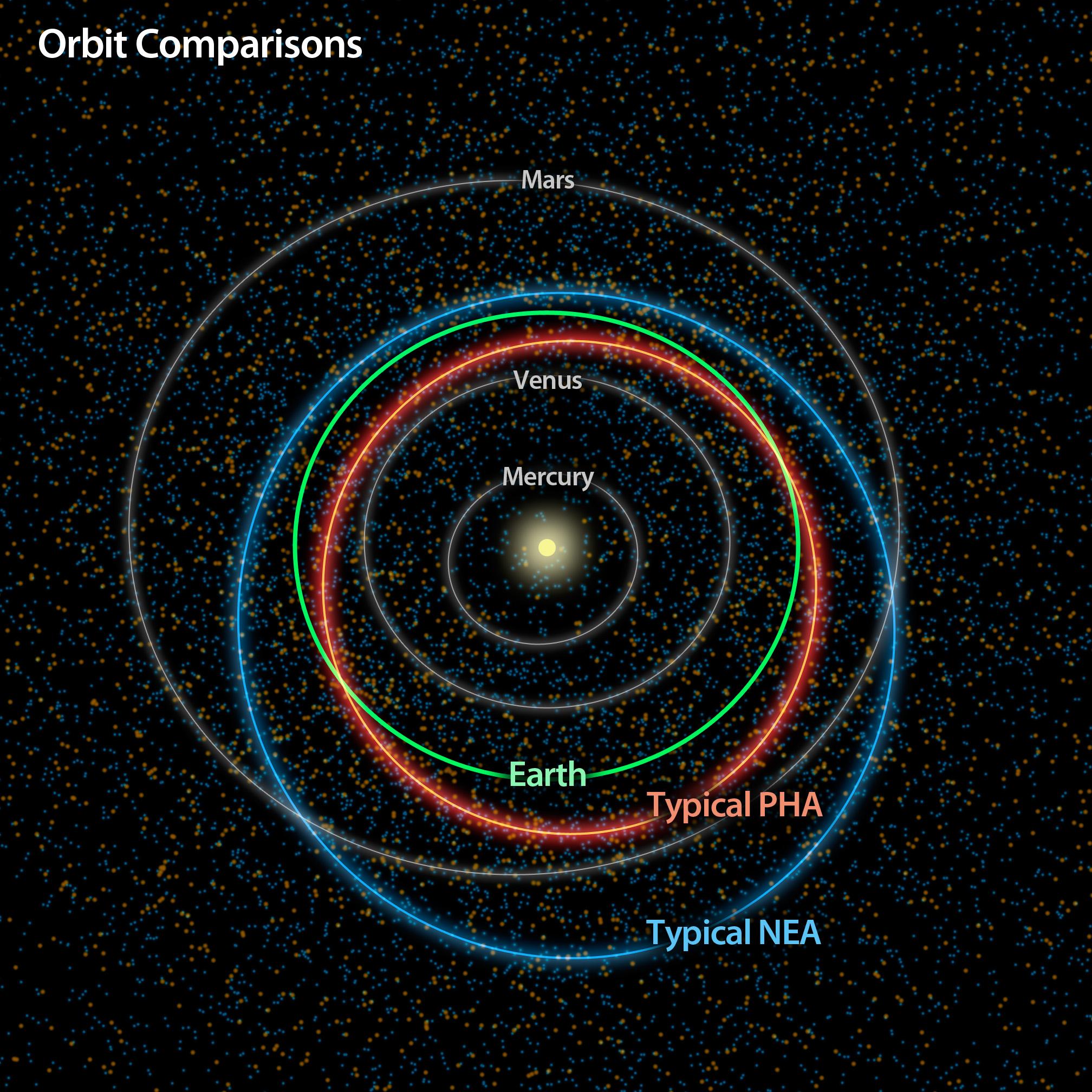 solar system orbit simulator - photo #30