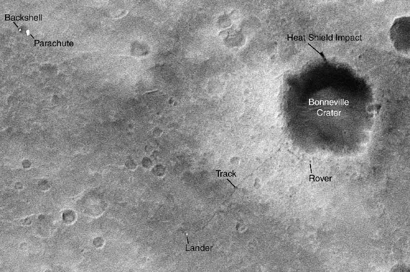 mars rover kata javascript - photo #38