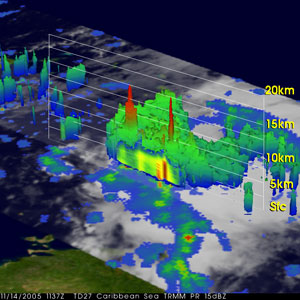 3d infrared image of hurricane cloud formations