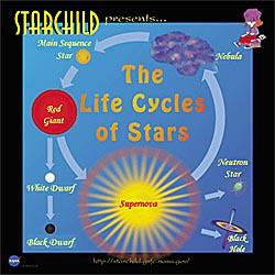 supernova life cycle - photo #26