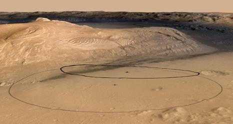 Alvo de pouso revista para o Mars Rover Curiosidade