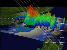 This TRMM 3-D image shows the heights of powerful storms near Talim's center in the Strait Of Taiwan.