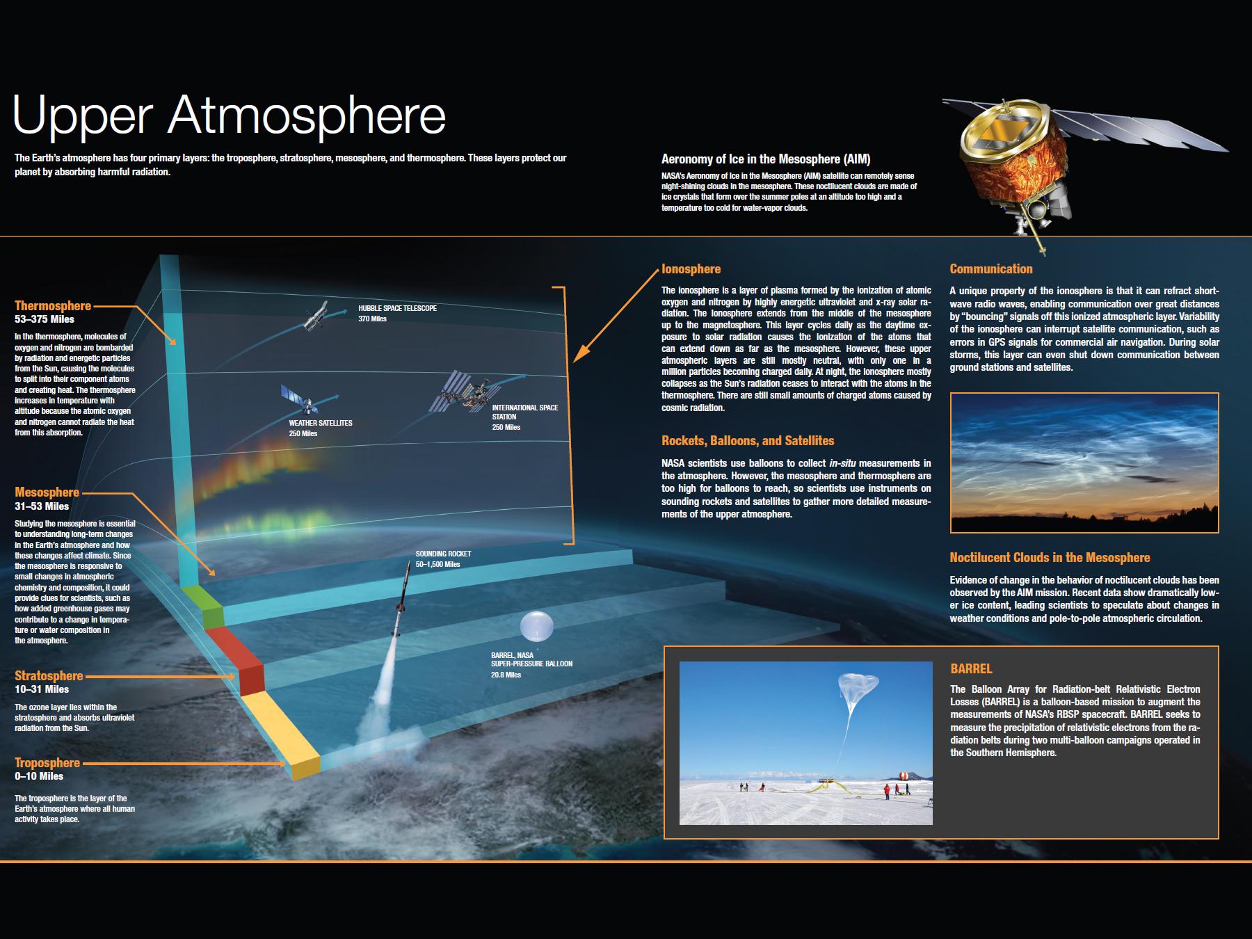 EARTH - SkyMarvels com