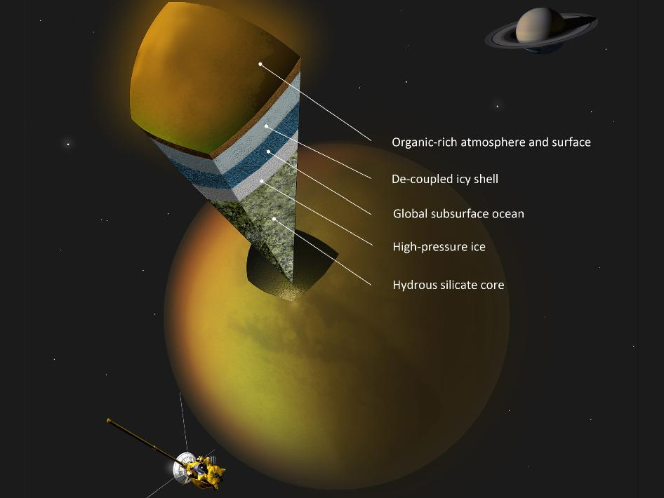 Artist's concept shows a possible scenario for the internal structure of Titan