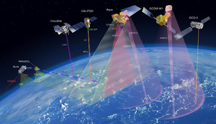 artist concept of A-Train satellites
