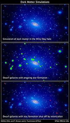 These 3 computer simulations show a swarm of dark matter clumps around our Milky Way galaxy.