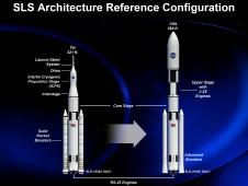 An artist rendering of the various configurations of the NASA Space Launch System