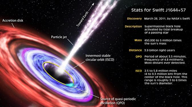 black hole diagram - photo #26