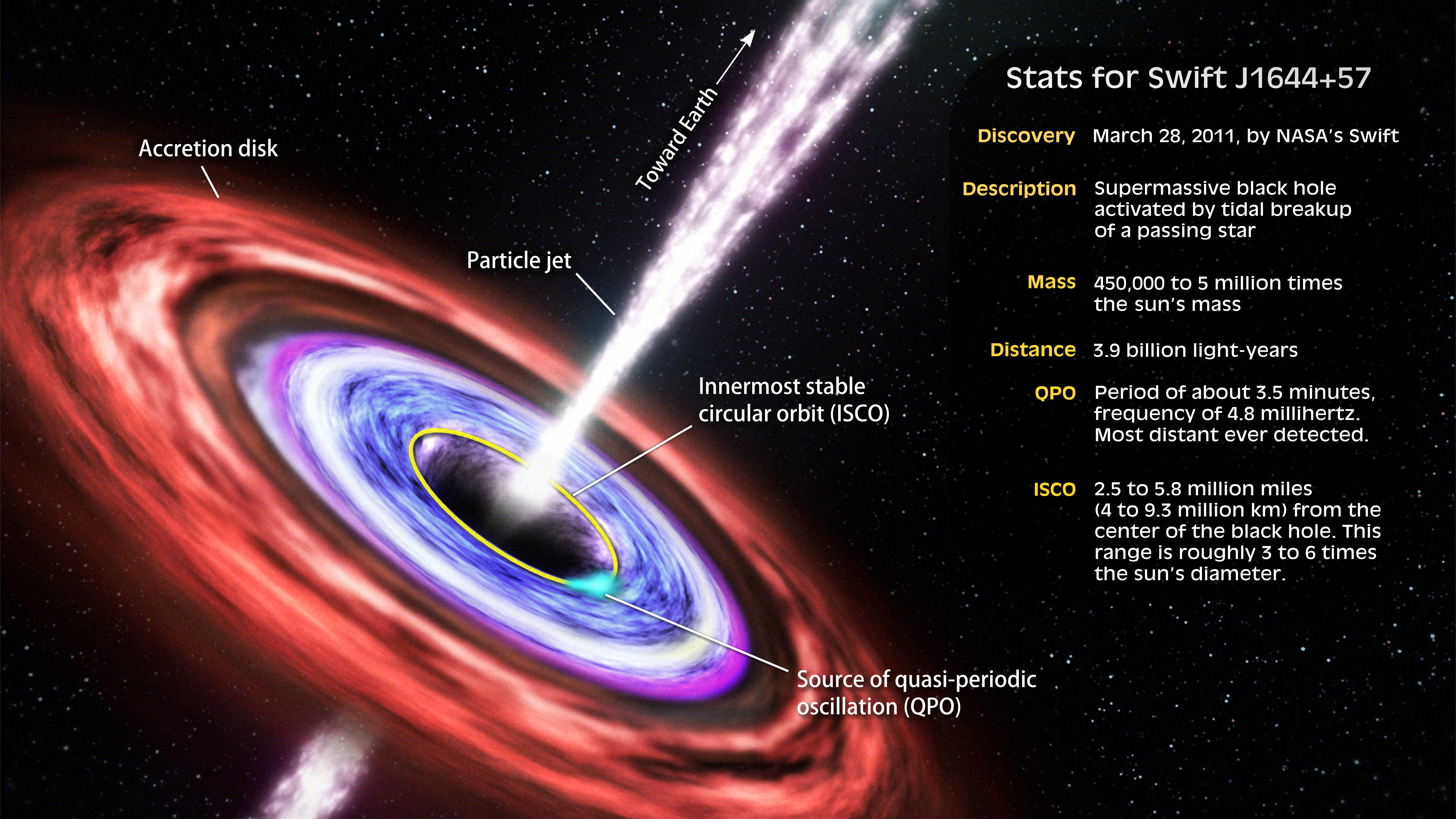 NASA - 'Cry' of a Shredded Star Heralds a New Era for ...