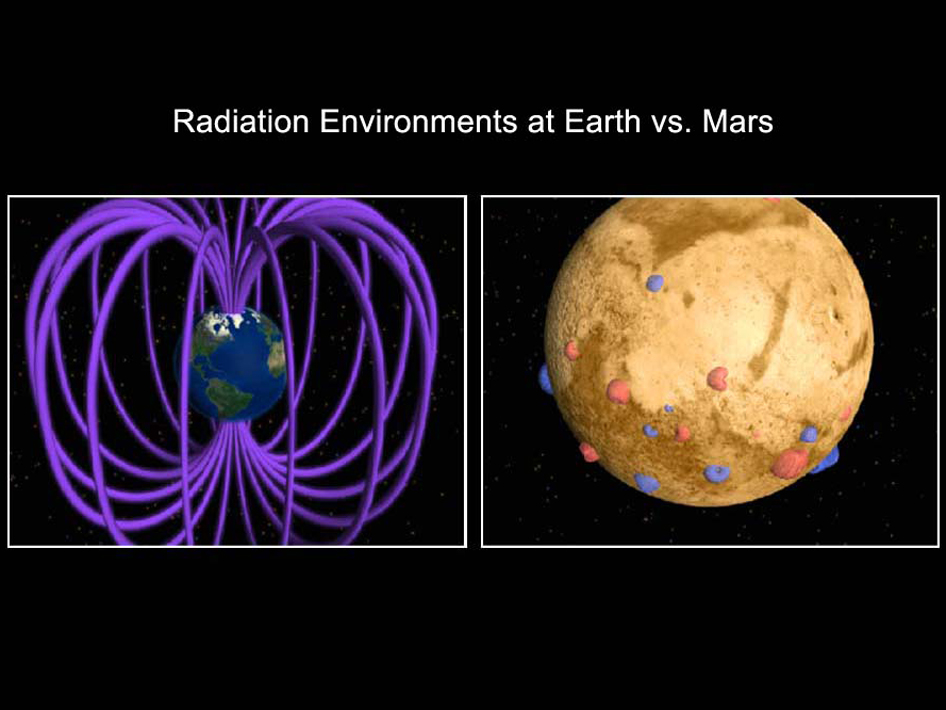 artist's concept comparing the present day magnetic fields on Earth and Mars