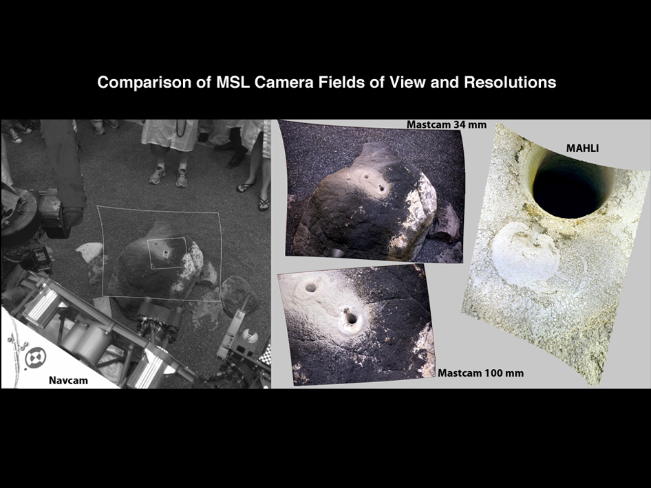 Comparison of Curiosity Camera Fields of View